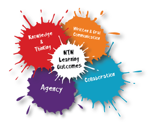 New Tech Learning Outcomes